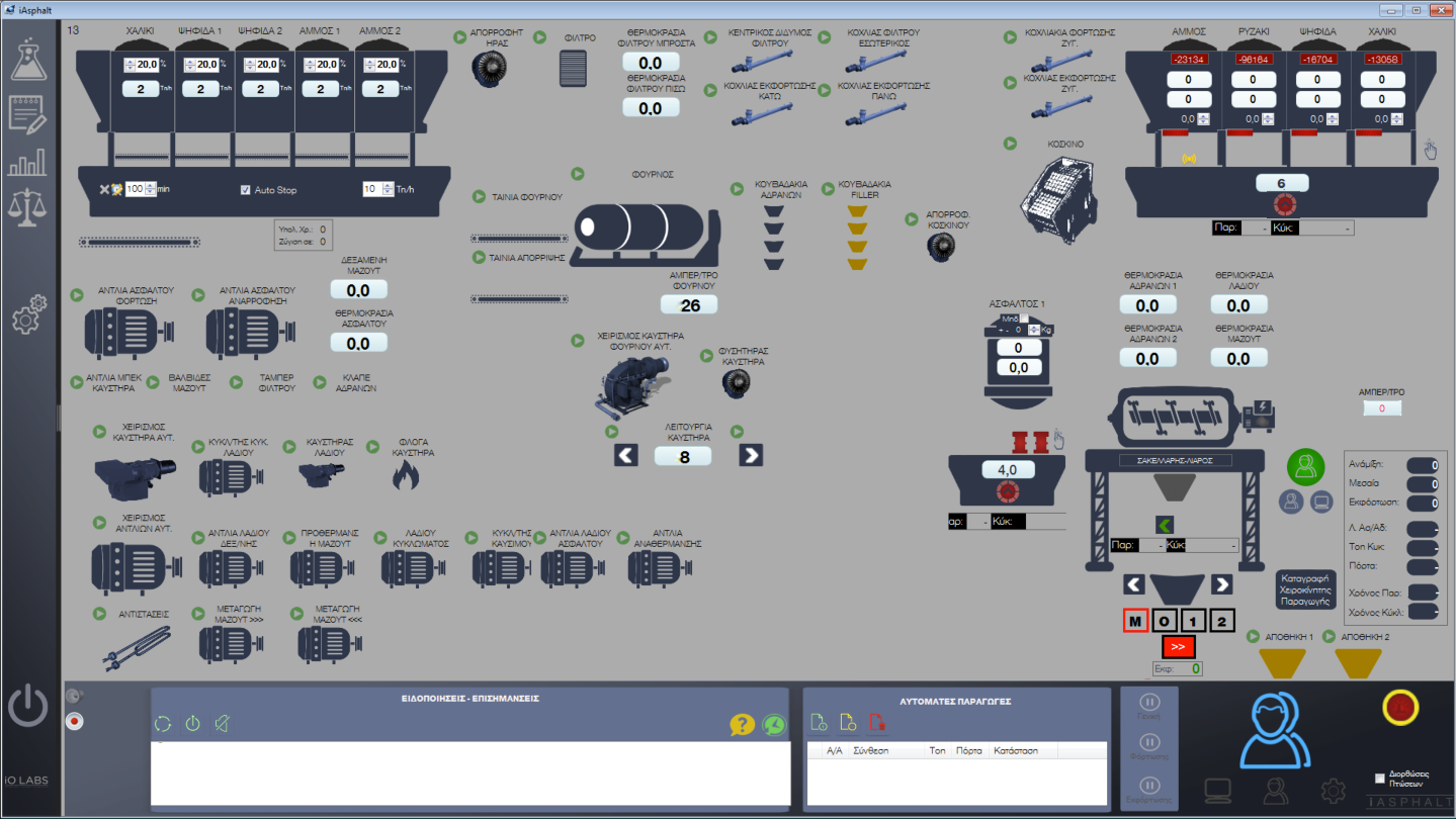 Asphalt production Automation System - iAsphalt